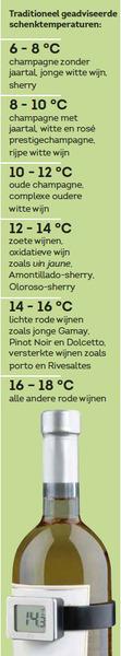 Temperatuur maakt deel uit van de totaalbeleving van de wijn.
